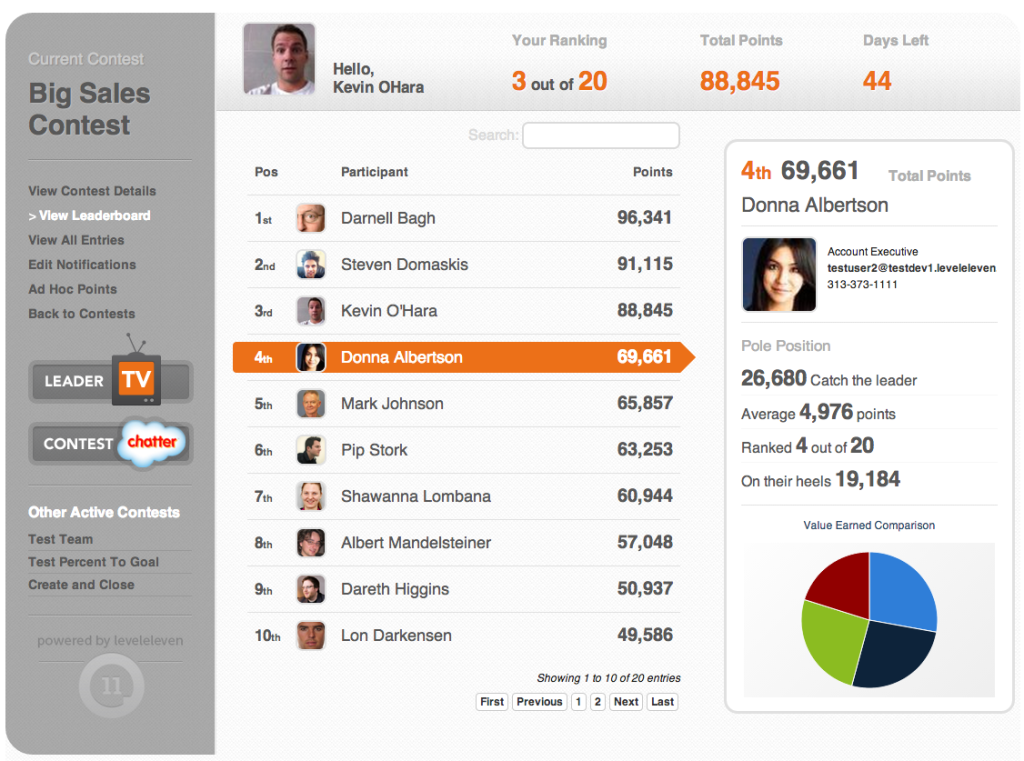 Sales Leaderboard by LevelEleven
