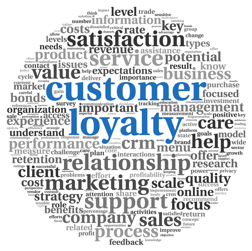 Customer Loyalty Programs A New Type Of Game
